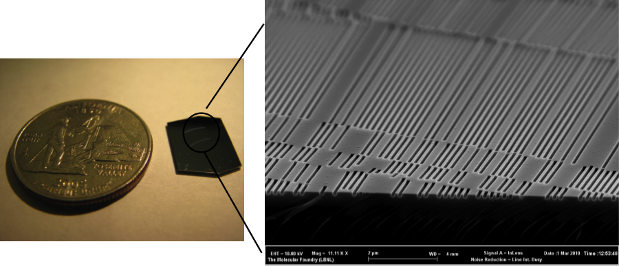 Spectrometer on chip photo and SEM image